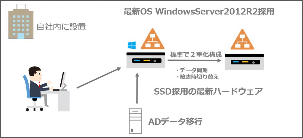 ADSV-1024x468